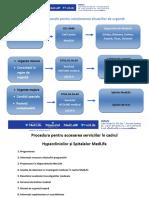 Fluxurile operationale si procedura de accesare a serviciilor_blank(1).docx