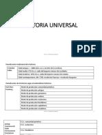 Periodización de La Historia y Sus Categorías