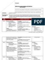 General Mathematics Grade11 Syllabus.pdf