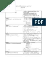 3 UNIDAD_Programación de Equipos Para Exposiciones_Termodinámica
