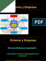 Analisi Del Entorno - Copia
