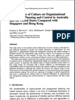 Influence of Culture on Management