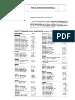 kps tabla.pdf