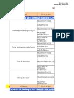 Matriz de identificación de riesgos MMA.xlsx