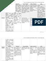 Resumen Histologia Tubo Digestivo