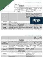 Resumen Patología Endocrino