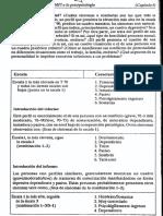MMPI Interpretación Psicopatológica de Las Escalas