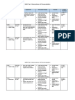 p1-a4-plan of instruction and training