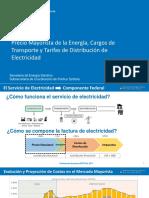 Precio Mayorista de la Energía, Cargos de Transporte y Tarifas de Distribución de Electricidad