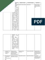 Cuadro de Datos Relevantes (Autoguardado)