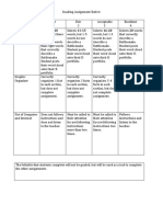 reading assignment rubric edt