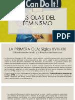 Las Olas Del Feminismo