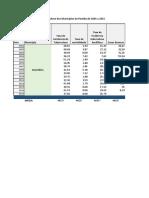 Propotas de Atributos - TCC Casos de Turbeculose Do Municipios Da Paraíba Até 2015_-_23!11!2017