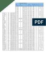 WashPipe Data Sheet