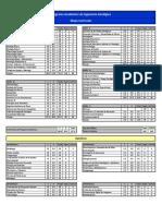 MapaCurricularGeologia.pdf