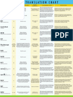 Bible Translation Comparison Chart