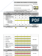 Programación Semanal de Las Actividades Físicas Deportivas en La Iniciación Deportiva POR CALDAS