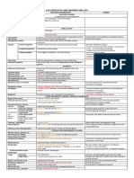 DRU Hyman Functions