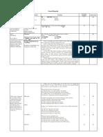Exam Blueprint Dodi