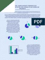 Analisis del Cumplimiento Terapeutico Antihipertensivo en Atención Primaria