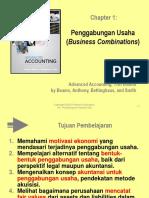 Business Combination Beams IDN KS