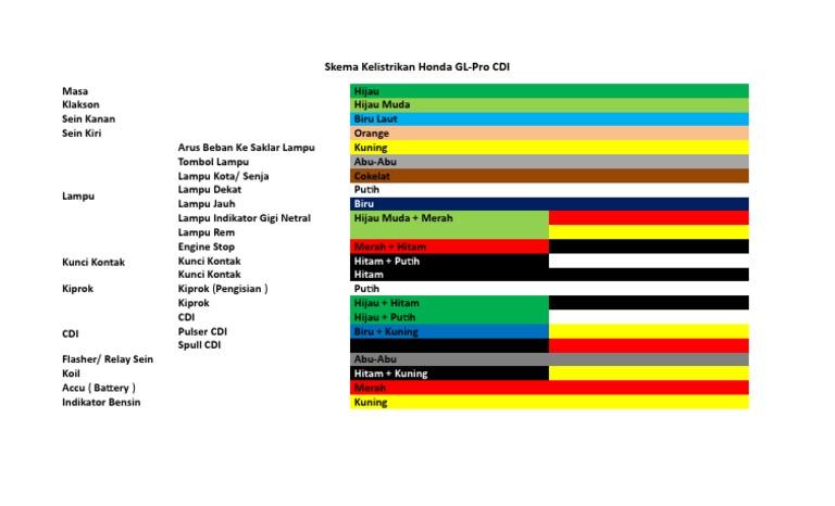 Tabel skema kelistrikan motor honda cdi ac fixodt ccuart Choice Image
