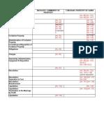 Acp Cpg Summary
