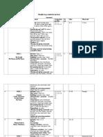 Planificare Pe Unitati Si Calendaristica Clasa Pregatitoare