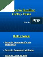 Violencia Familiar Dra. Pagliuca