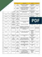 Contratos EyP TEA vigentes a 31-oct-16.pdf