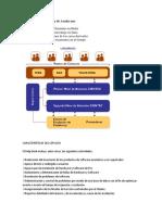47086024-implementar-mesa-de-ayuda.docx