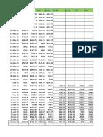 Market Analysis Tool