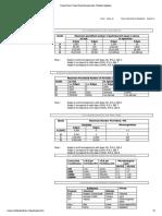 HVAC Parameters 2