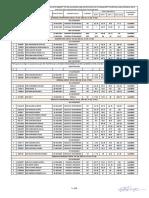 3rd Merit List Annex A