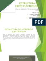 Estructura Del Comercio Electronico