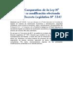 Cuadro Comparativo de La Ley 30225