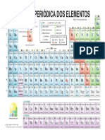 Tabela Periodica Dos Elementos Brasileiro
