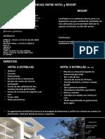 Tipologias de Hoteles
