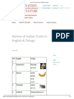 Names of Indian Fruits in English & Telugu