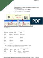 Unitronics Direccionamiento