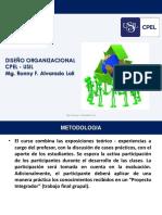 Presentacion Semana 1 Diseno Organizacional Cpel Usil Mg. Ronny f. Alvarado Loli 2016 II