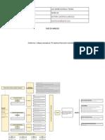 Actividad 1 Mapa Conceptual Esfc
