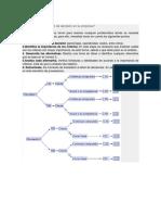 Cómo Aplicar Un Árbol de Decisión en La Empresa