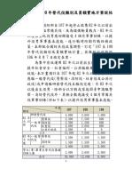 107至109年替代役類別及員額實施方案