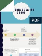 Historia de La ISO 26000