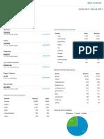 Analytics All Web Site Data Mediavine Application 20171024-20171122