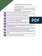 Microsoft Office Word Document 2 (1)