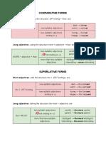 UNIT1.3-COMPARATIVES AND SUPERLATIVES