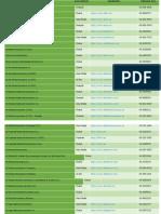 List of Uae Insurance Companies