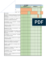 Cronograma Sheduling e Inventarios
